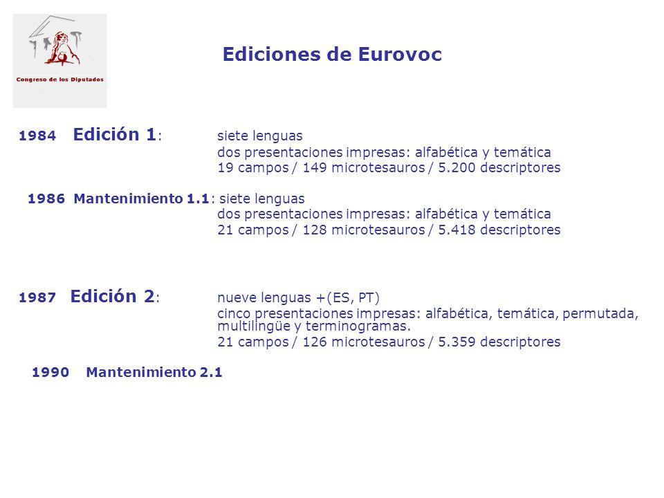 Ediciones de Eurovoc 1984 Edición 1 : siete lenguas dos presentaciones impresas: alfabética y temática 19 campos / 149 microtesauros / 5.200 descripto