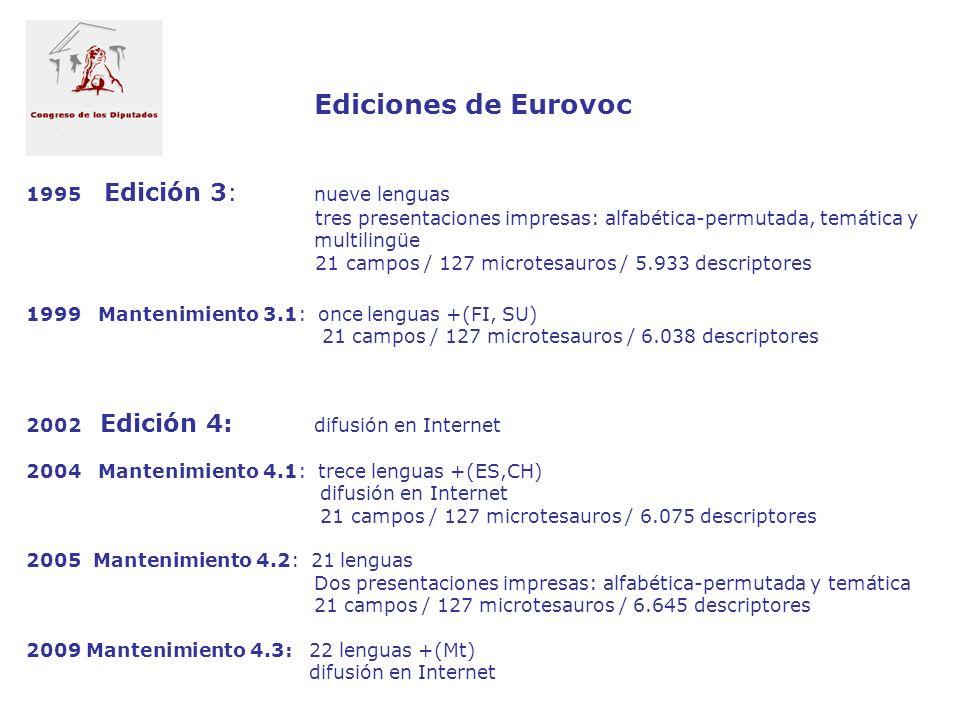 Ediciones de Eurovoc 1995 Edición 3: nueve lenguas tres presentaciones impresas: alfabética-permutada, temática y multilingüe 21 campos / 127 microtes
