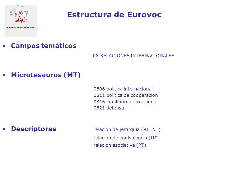 Estructura de Eurovoc Campos temáticos 08 RELACIONES INTERNACIONALES Microtesauros (MT) 0806 política internacional 0811 política de cooperación 0816