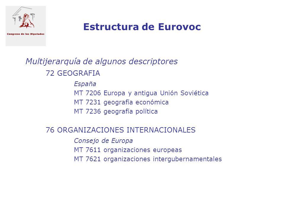 Estructura de Eurovoc Multijerarquía de algunos descriptores 72 GEOGRAFIA España MT 7206 Europa y antigua Unión Soviética MT 7231 geografía económica