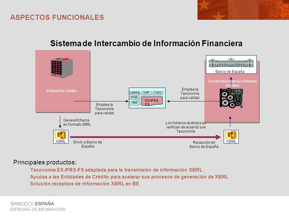 SISTEMAS DE INFORMACIÓN ASPECTOS FUNCIONALES Principales productos: Taxonomía ES-IFRS-FS adaptada para la transmisión de información XBRL Ayudas a las