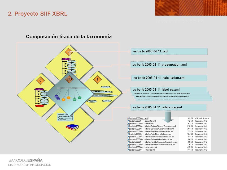 SISTEMAS DE INFORMACIÓN es-be-fs-2005-04-11-label-es-FlujosEfectivolndividual.xml es-be-fs-2005-04-11-label-es-BalanceSituacionIndividual.xml es-be-fs