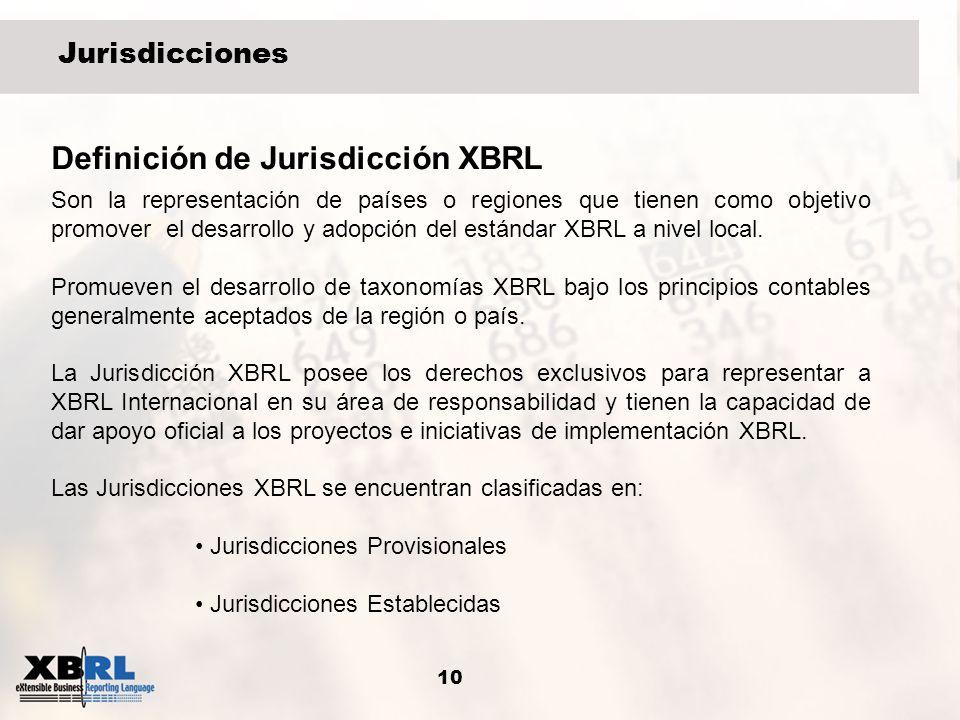10 Jurisdicciones Definición de Jurisdicción XBRL Son la representación de países o regiones que tienen como objetivo promover el desarrollo y adopció