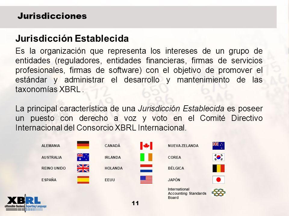 11 Jurisdicciones Jurisdicción Establecida Es la organización que representa los intereses de un grupo de entidades (reguladores, entidades financiera
