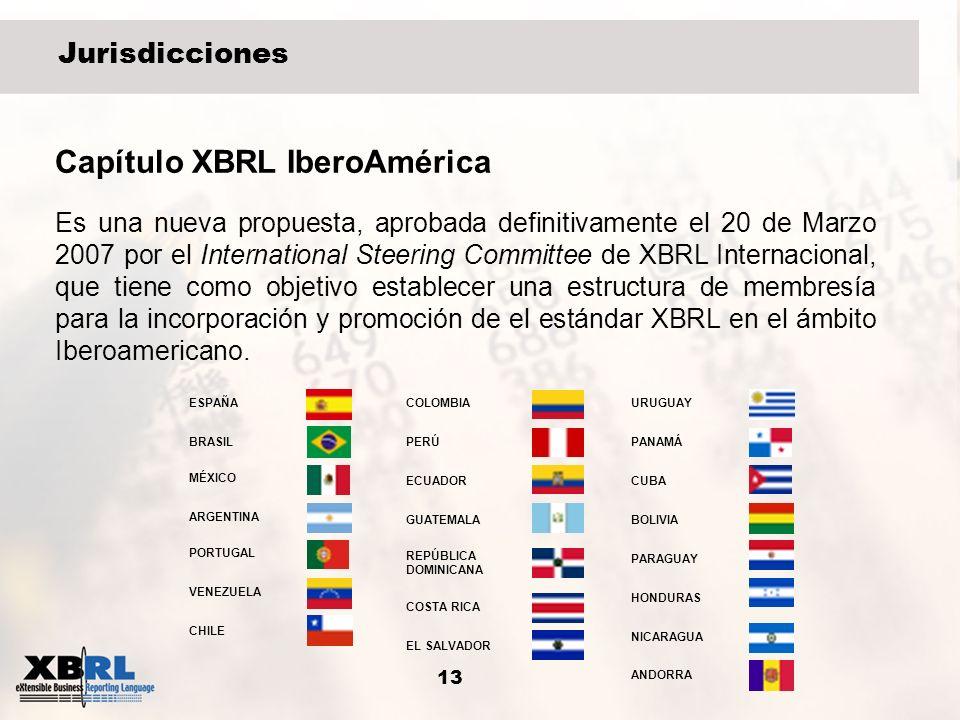 13 Jurisdicciones Capítulo XBRL IberoAmérica Es una nueva propuesta, aprobada definitivamente el 20 de Marzo 2007 por el International Steering Commit