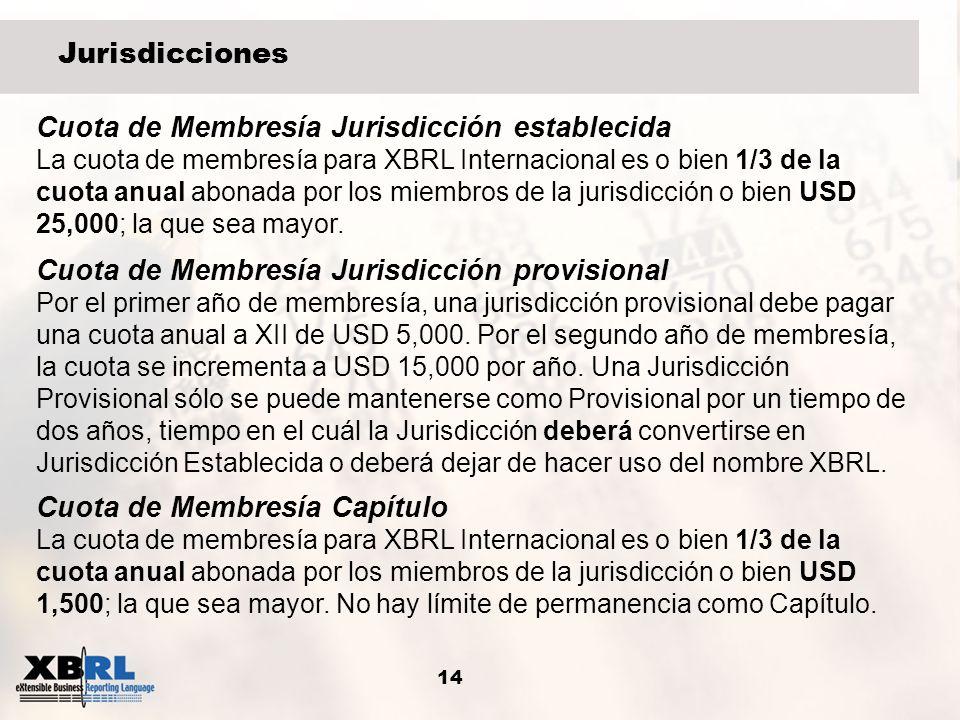 14 Jurisdicciones Cuota de Membresía Jurisdicción establecida La cuota de membresía para XBRL Internacional es o bien 1/3 de la cuota anual abonada po