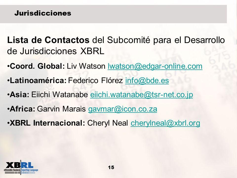 15 Jurisdicciones Lista de Contactos del Subcomité para el Desarrollo de Jurisdicciones XBRL Coord. Global: Liv Watson lwatson@edgar-online.comlwatson