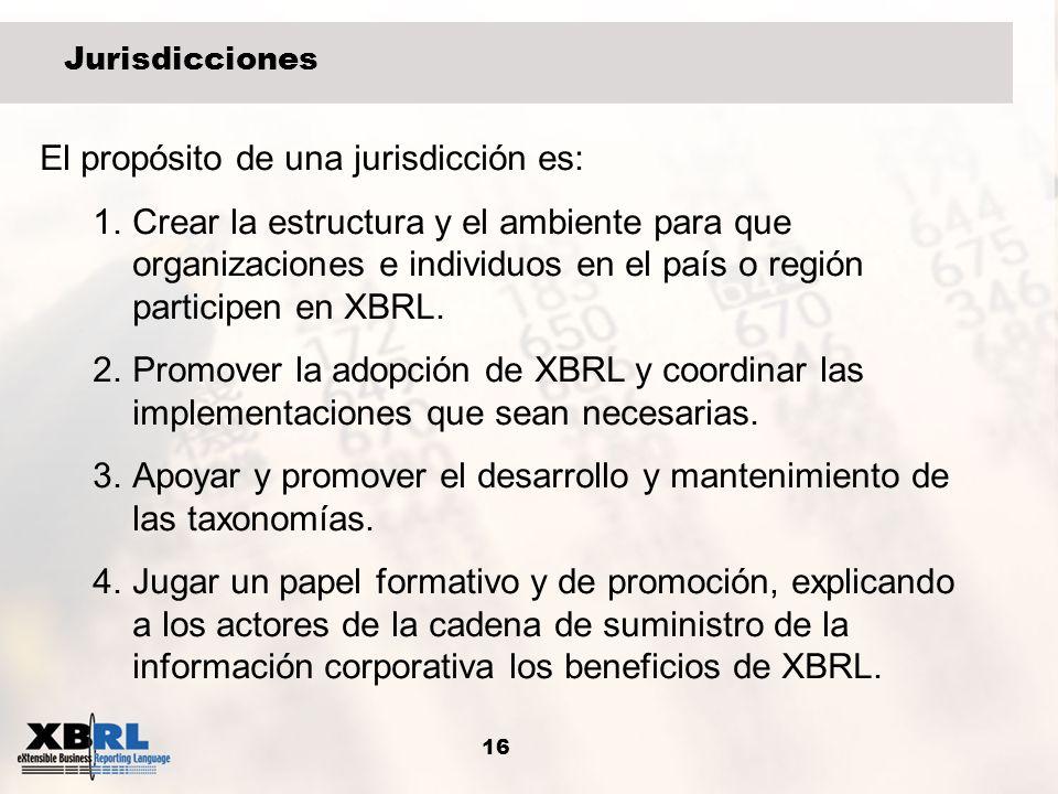 16 Jurisdicciones El propósito de una jurisdicción es: 1.Crear la estructura y el ambiente para que organizaciones e individuos en el país o región pa