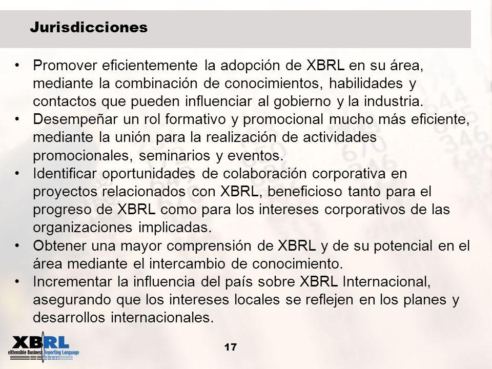 17 Jurisdicciones Promover eficientemente la adopción de XBRL en su área, mediante la combinación de conocimientos, habilidades y contactos que pueden