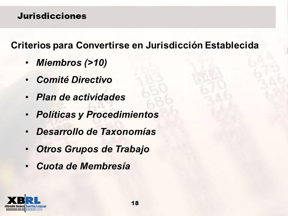 18 Jurisdicciones Criterios para Convertirse en Jurisdicción Establecida Miembros (>10) Comité Directivo Plan de actividades Políticas y Procedimiento