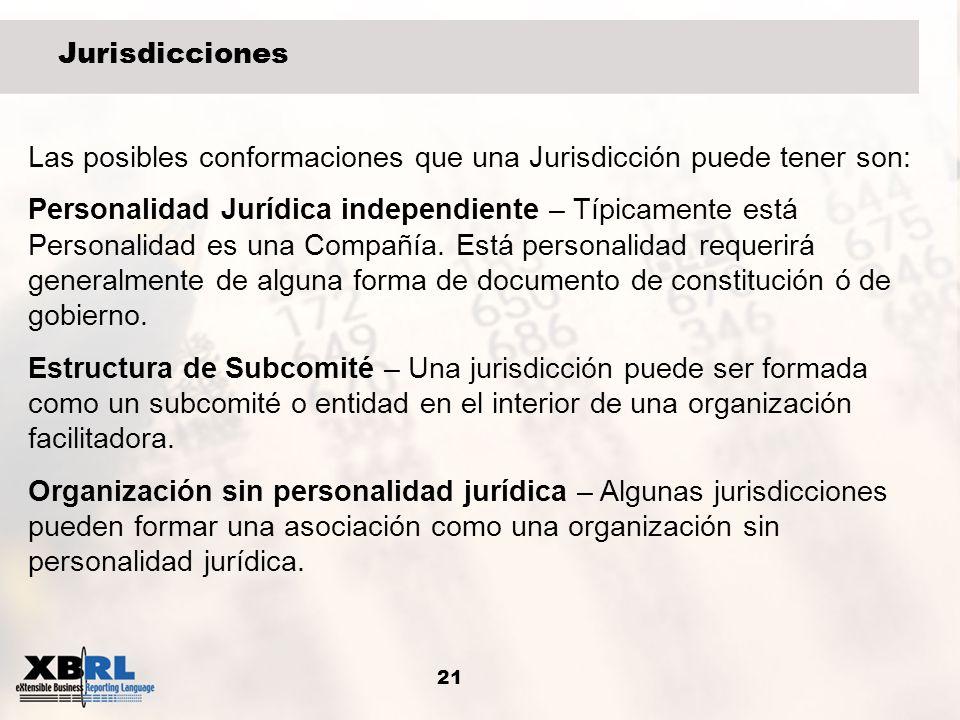 21 Jurisdicciones Las posibles conformaciones que una Jurisdicción puede tener son: Personalidad Jurídica independiente – Típicamente está Personalida