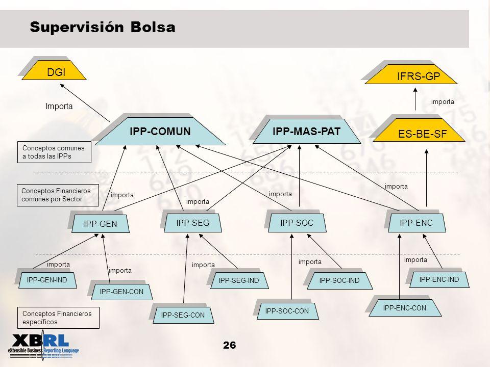 26 IPP-SOC-IND IPP-COMUN importa IPP-SEG-IND IPP-ENC-IND importa Importa IPP-GEN-IND IPP-GEN-CON IPP-MAS-PAT IPP-SEG-CON IPP-SOC-CON IPP-ENC-CON IPP-G