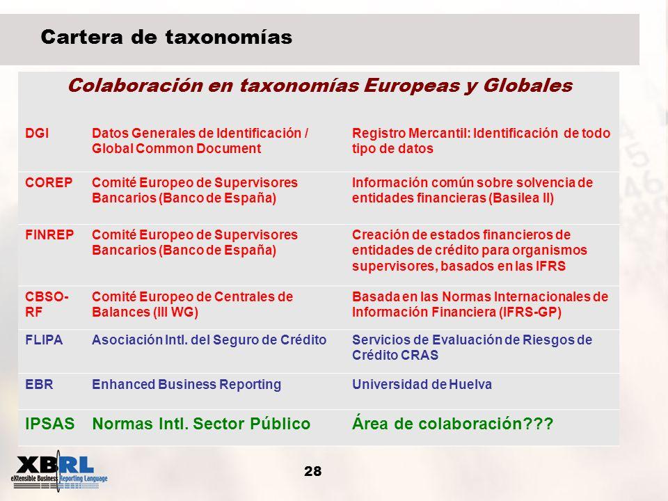 28 Cartera de taxonomías Colaboración en taxonomías Europeas y Globales DGIDatos Generales de Identificación / Global Common Document Registro Mercant