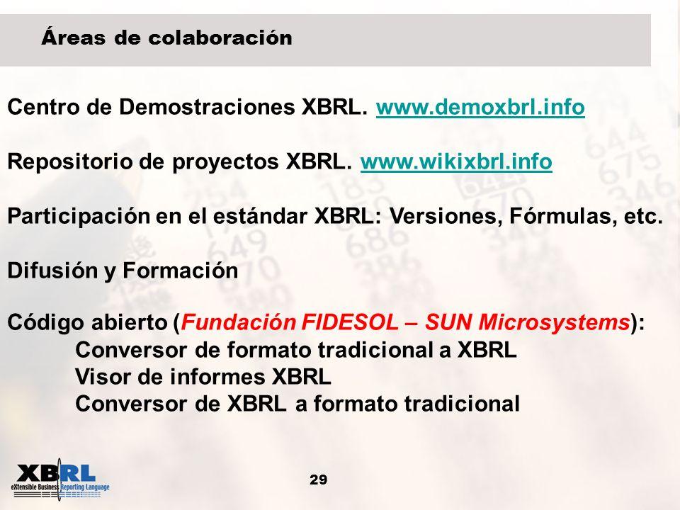 29 Áreas de colaboración Centro de Demostraciones XBRL. www.demoxbrl.infowww.demoxbrl.info Repositorio de proyectos XBRL. www.wikixbrl.infowww.wikixbr