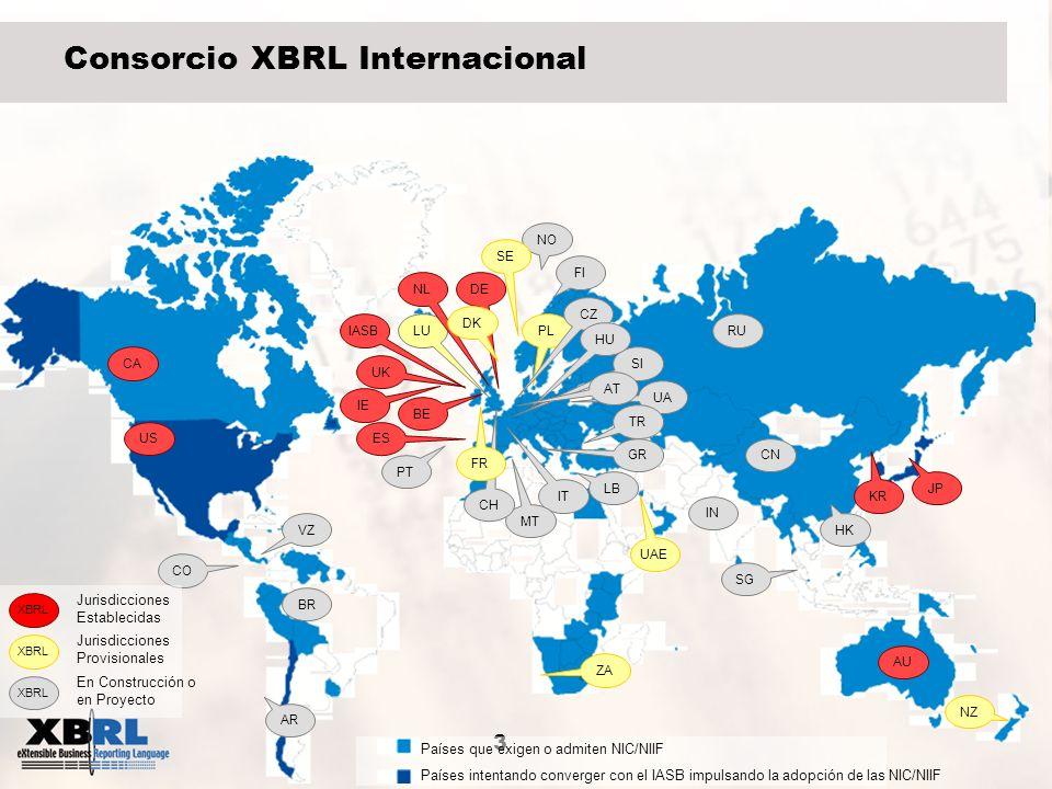 3 Consorcio XBRL Internacional Países intentando converger con el IASB impulsando la adopción de las NIC/NIIF Países que exigen o admiten NIC/NIIF UK