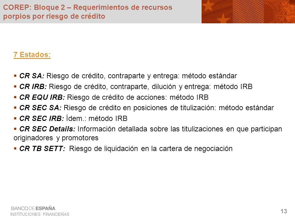 INSTITUCIONES FINANCIERAS 13 COREP: Bloque 2 – Requerimientos de recursos porpios por riesgo de crédito 7 Estados: CR SA: Riesgo de crédito, contrapar