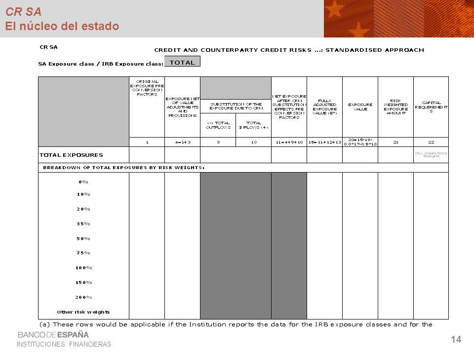 INSTITUCIONES FINANCIERAS 14 CR SA El núcleo del estado
