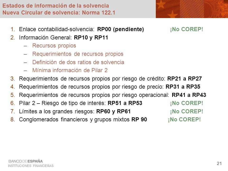 INSTITUCIONES FINANCIERAS 21 Estados de información de la solvencia Nueva Circular de solvencia: Norma 122.1 Enlace contabilidad-solvencia: RP00 (pend