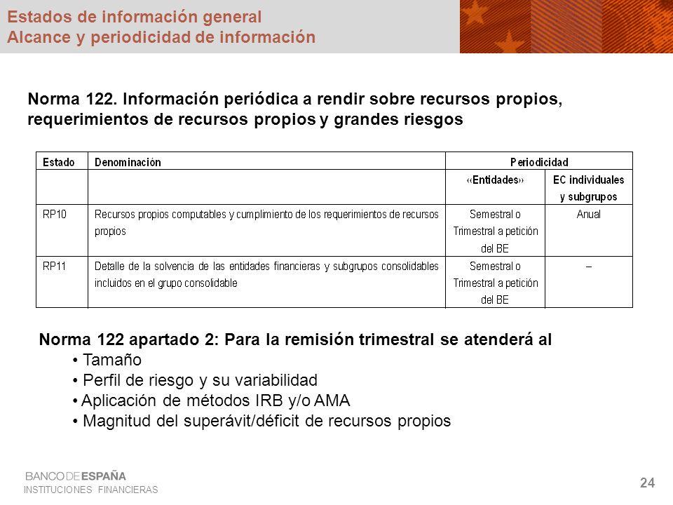 INSTITUCIONES FINANCIERAS 24 Estados de información general Alcance y periodicidad de información Norma 122. Información periódica a rendir sobre recu
