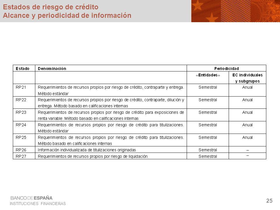 INSTITUCIONES FINANCIERAS 25 Estados de riesgo de crédito Alcance y periodicidad de información