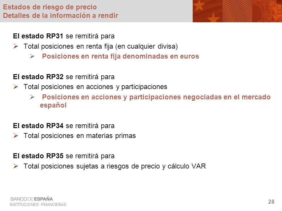 INSTITUCIONES FINANCIERAS 28 Estados de riesgo de precio Detalles de la información a rendir El estado RP31 se remitirá para Total posiciones en renta