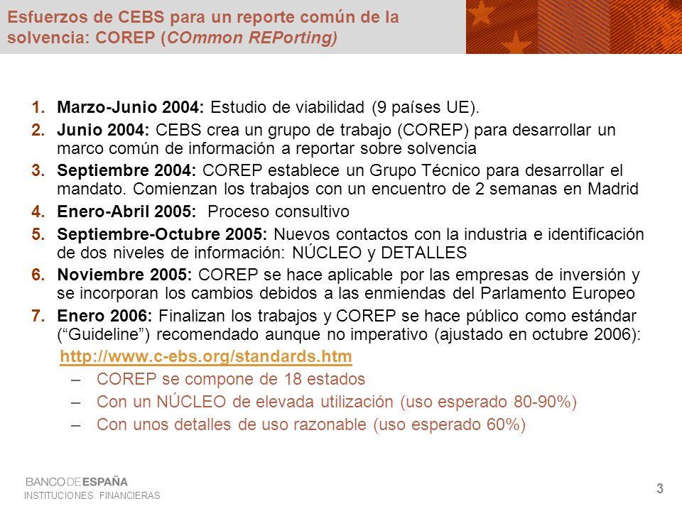 INSTITUCIONES FINANCIERAS 3 Esfuerzos de CEBS para un reporte común de la solvencia: COREP (COmmon REPorting) Marzo-Junio 2004: Estudio de viabilidad