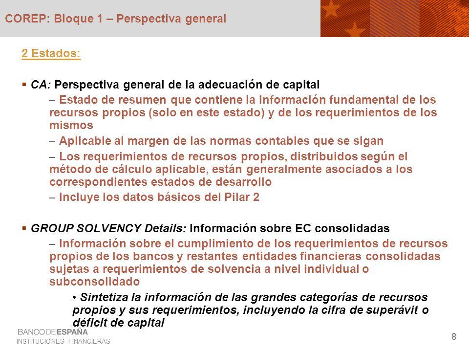 INSTITUCIONES FINANCIERAS 8 COREP: Bloque 1 – Perspectiva general 2 Estados: CA: Perspectiva general de la adecuación de capital – Estado de resumen q