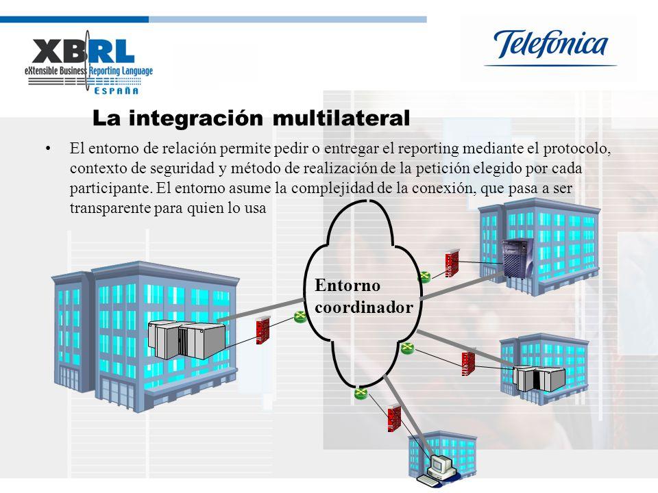 La integración multilateral El entorno de relación permite pedir o entregar el reporting mediante el protocolo, contexto de seguridad y método de realización de la petición elegido por cada participante.