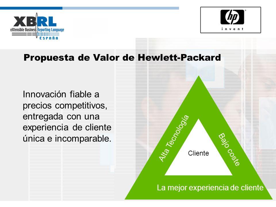 Hewlett-Packard y XBRL Adaptado a la estrategia de HP Motor de desarrollo de mercado Estándar abierto Partners de solvencia