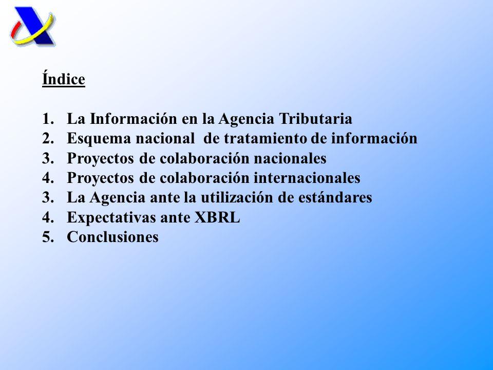 TIPOAFECTADOSOBJETIVOMEDIO MASIVOOBLIGACIÓN GENERAL CONTROL CAMPAÑAS SELECCIÓN GLOBAL SOPORTE INTERNET SELECTIVOREQUERIMIENTO ECI SELECCIÓN Y CONTROL ESPECÍFICO SOPORTE INTERNET INDIVIDUALCOLABORACIÓN AAPP Y OTROS ORGANISMOS CONSULTA INDIVIDUAL INFORMACIÓN ACCESO AL SI AAPP INDIVIDUAL WS (AAEE) COLABORACIÓN AAPP Y OTROS ORGANISMOS ACTUALIZACIÓN E INCORPORACIÓN AL SI SERVICIO WEB APORTE DE INFORMACIÓN AL SISTEMA