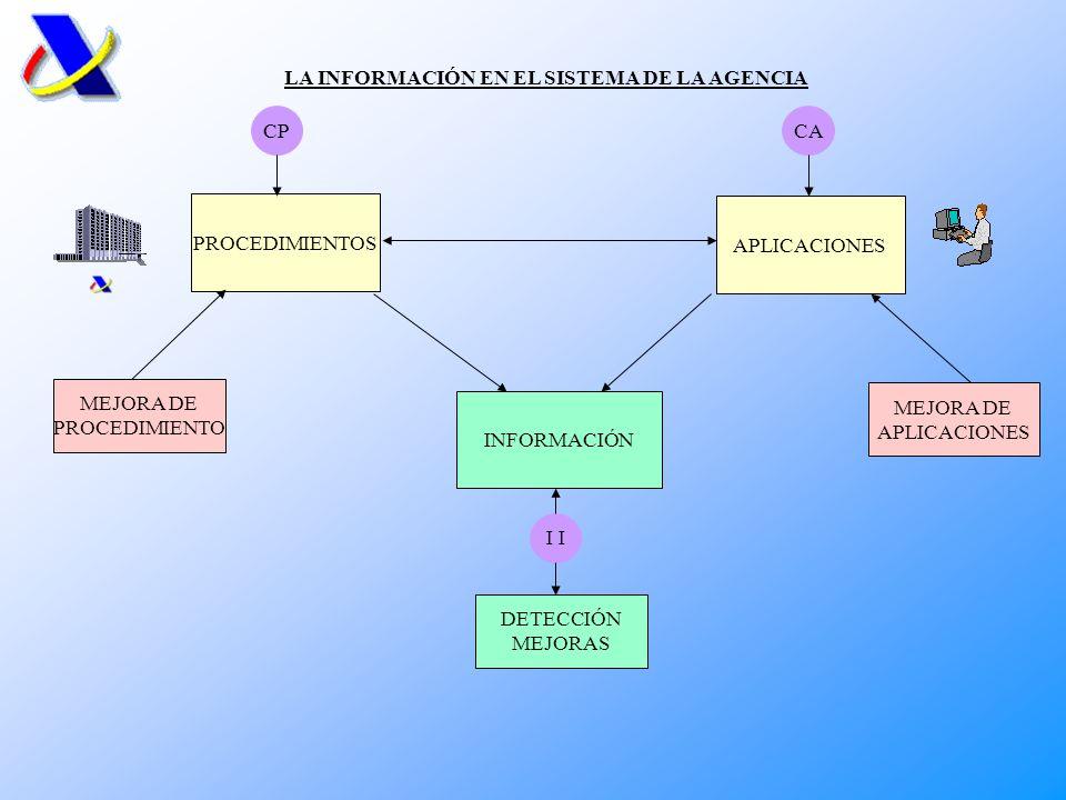 Plan de Prevención del Fraude Fiscal En el ámbito de actuación de la Mejora de la Información para el Control, el Plan de Prevención del Fraude Fiscal establece una seria de medidas para mejorar la información de que se dispone, así como su conocimiento por parte de los actuarios.