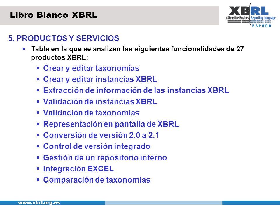 www.xbrl.org.es 5. PRODUCTOS Y SERVICIOS Tabla en la que se analizan las siguientes funcionalidades de 27 productos XBRL: Crear y editar taxonomías Cr