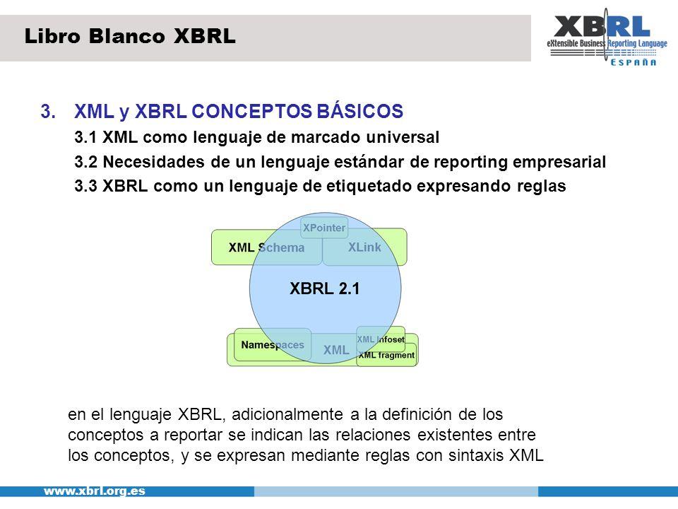 www.xbrl.org.es 4.XBRL CONCEPTOS Y RECOMENDACIONES 4.1 Especificación v2.1 Novedades de esta versión con respecto a la 1.0 4.2 Informes XBRL Ejemplos de informes empresariales XBRL Elementos simples y complejos: Items y tuplas Notas aclaratorias 4.3 Taxonomías XBRL Esquema Linkbases 4.4 Referencias Libro Blanco XBRL