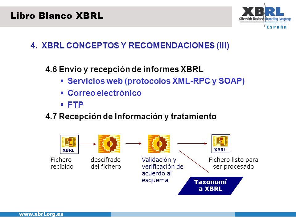 www.xbrl.org.es 4.XBRL CONCEPTOS Y RECOMENDACIONES (IV) 4.8 Seguridad 4.8.1 Seguridad en el aplicativo 4.8.2 Seguridad en la instancia generada 4.8.3 Seguridad en la transmisión de las instancias Criptografía (simétrica, asimétrica) Algoritmos más utilizados 4.8.4 Soluciones para el canal de comunicación VPNs (tecnologías PPTP y L2TP) Web cifrada 4.8.5 Herramientas 4.8.6 Bibliografía Libro Blanco XBRL