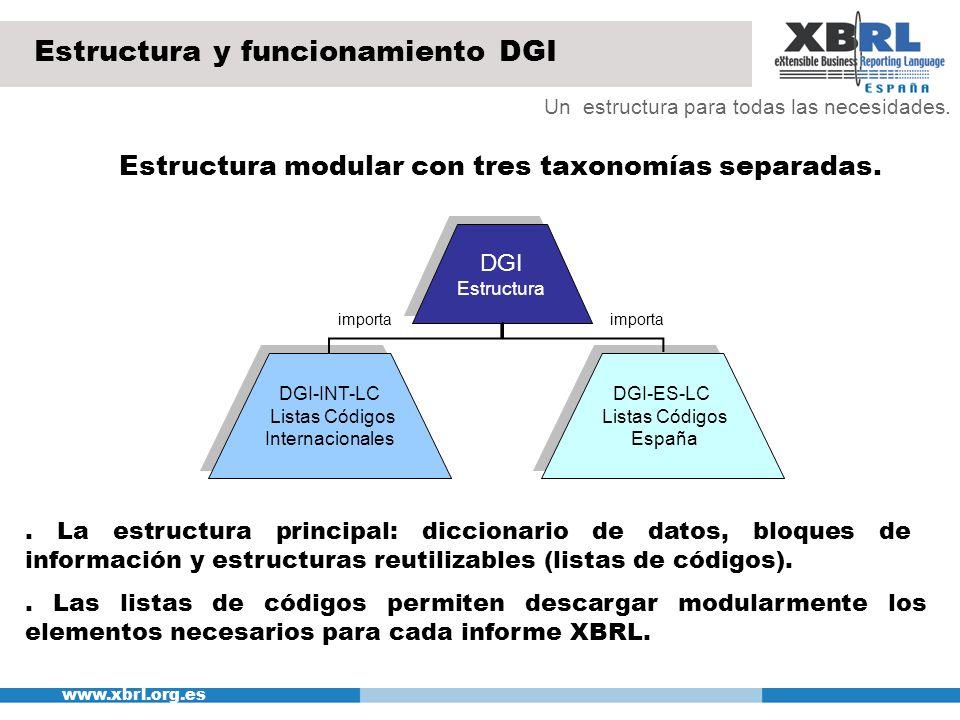 www.xbrl.org.es Estructura y funcionamiento DGI Un estructura para todas las necesidades. Estructura modular con tres taxonomías separadas. DGI-ES-LC