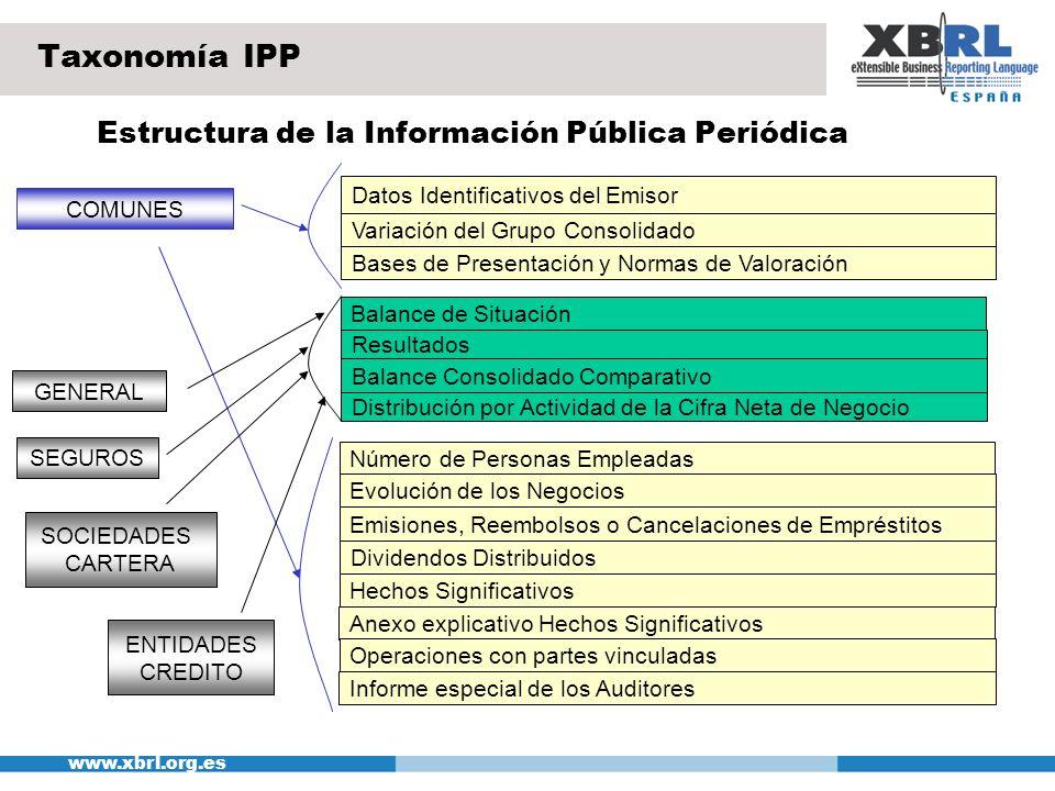www.xbrl.org.es Datos Identificativos del Emisor Variación del Grupo Consolidado Bases de Presentación y Normas de Valoración Balance de Situación Res