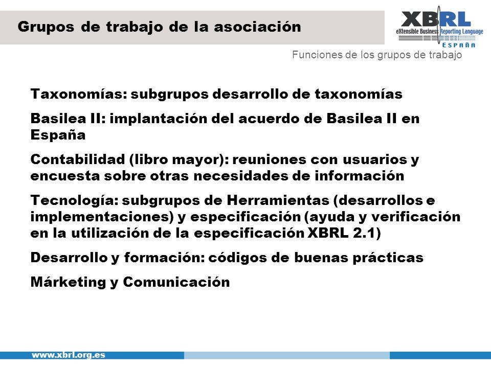 www.xbrl.org.es Taxonomías de la Asociación XBRL España (entre paréntesis, institución que preside) Publicadas: ES-BE-SF (Banco de España) DGI (Colegio de Registradores) En desarrollo o en proceso de publicación: IPP (CNMV) PGC-90 (ICAC) SECPBLAC (Banco de España)