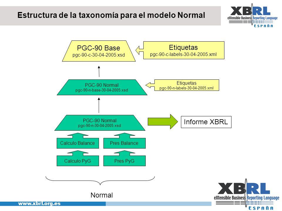 www.xbrl.org.es PGC-90 Base pgc-90-c-30-04-2005.xsd PGC-90 Normal pgc-90-n-base-30-04-2005.xsd Calculo Balance Calculo PyG Etiquetas pgc-90-c-labels-3