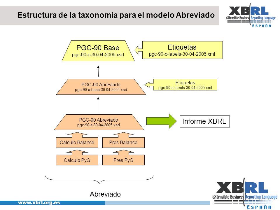 www.xbrl.org.es PGC-90 Abreviado pgc-90-a-base-30-04-2005.xsd Calculo Balance Calculo PyG Abreviado Etiquetas pgc-90-a-labels-30-04-2005.xml PGC-90 Ab