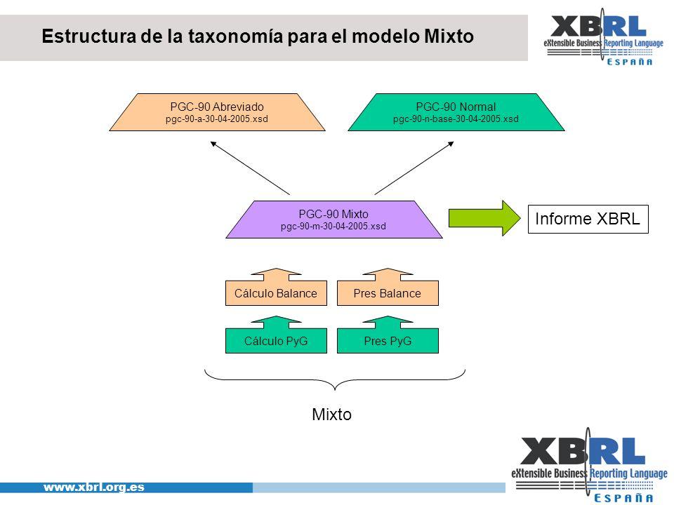 www.xbrl.org.es PGC-90 Mixto pgc-90-m-30-04-2005.xsd Cálculo Balance Mixto Pres Balance Cálculo PyGPres PyG PGC-90 Abreviado pgc-90-a-30-04-2005.xsd P
