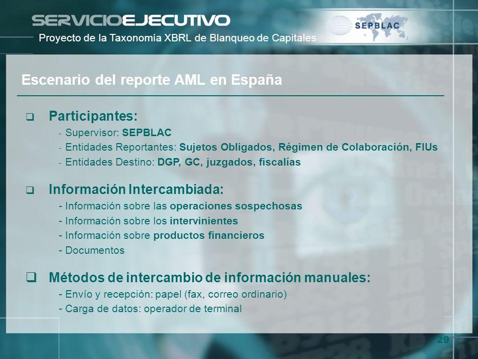 29 Participantes: - Supervisor: SEPBLAC - Entidades Reportantes: Sujetos Obligados, Régimen de Colaboración, FIUs - Entidades Destino: DGP, GC, juzgad