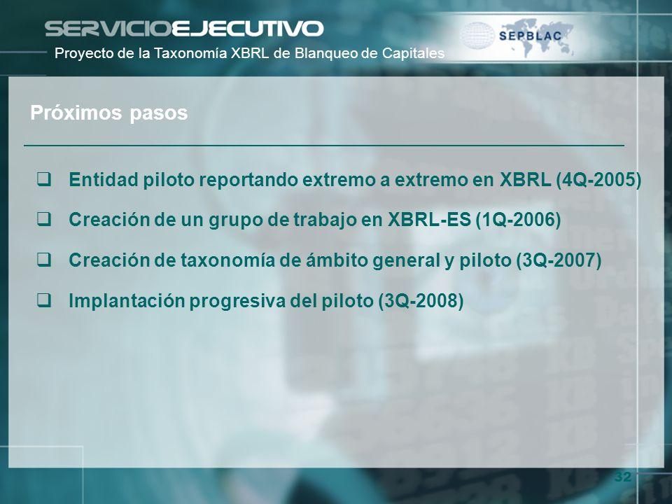 32 Entidad piloto reportando extremo a extremo en XBRL (4Q-2005) Creación de un grupo de trabajo en XBRL-ES (1Q-2006) Creación de taxonomía de ámbito
