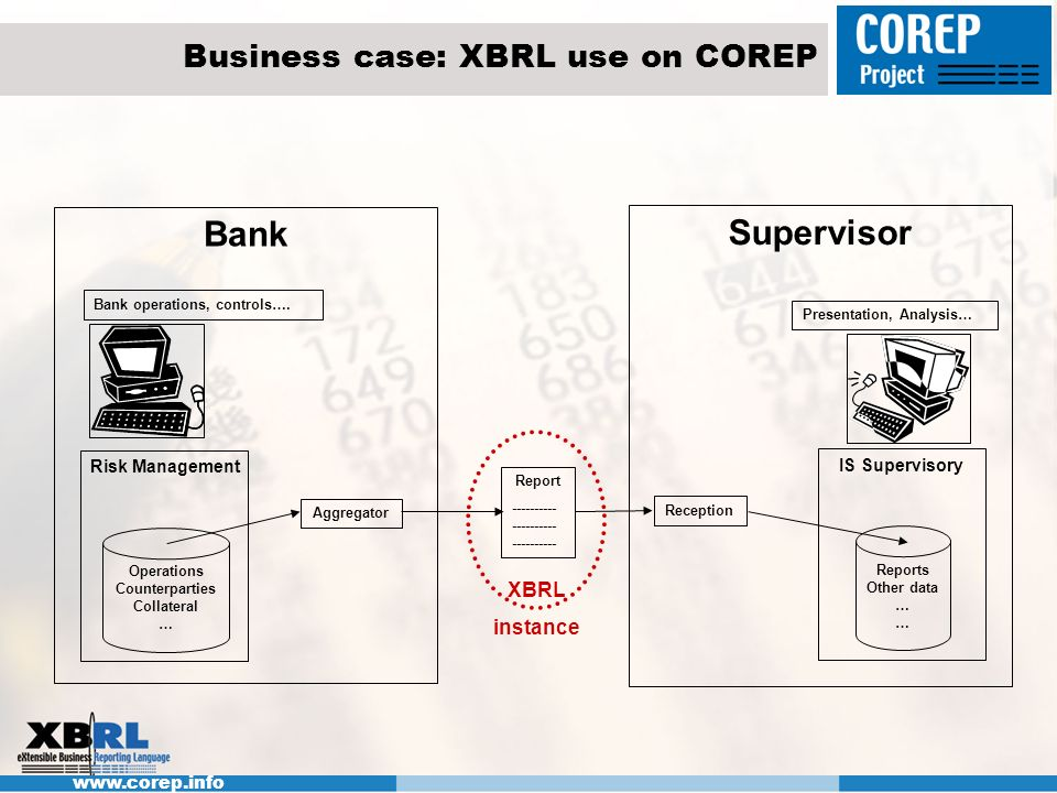 www.corep.info Business case: XBRL use on COREP Bank Risk Management Operations Counterparties Collateral … Aggregator Report ---------- ---------- --