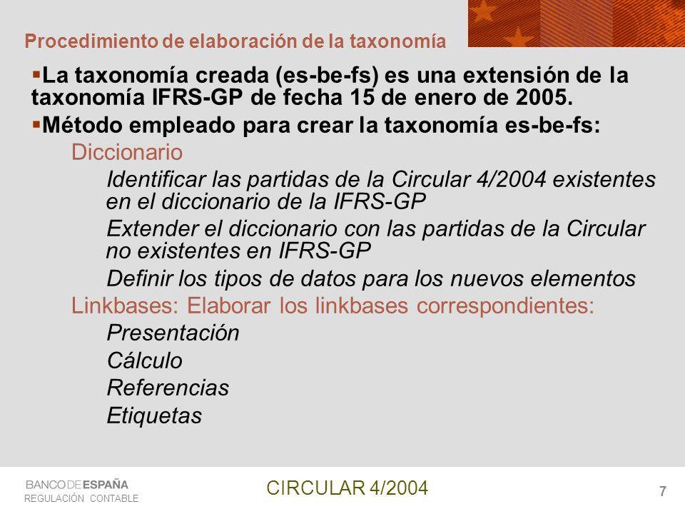 REGULACIÓN CONTABLE CIRCULAR 4/2004 7 Procedimiento de elaboración de la taxonomía La taxonomía creada (es-be-fs) es una extensión de la taxonomía IFR
