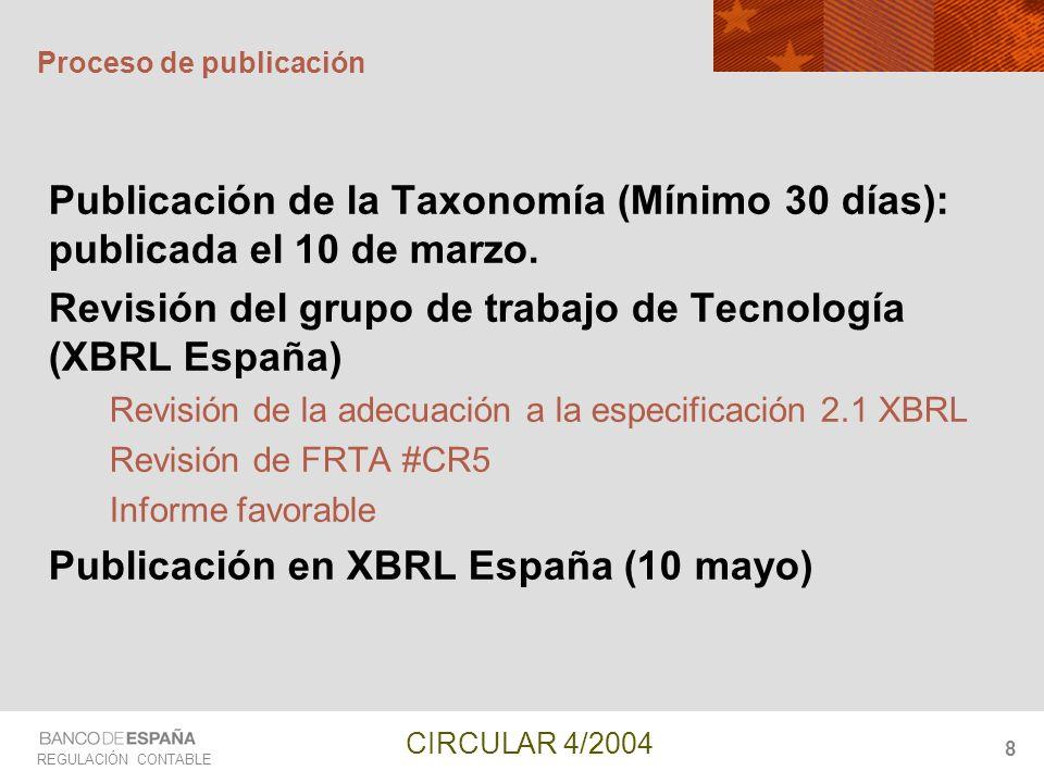 REGULACIÓN CONTABLE CIRCULAR 4/2004 8 Proceso de publicación Publicación de la Taxonomía (Mínimo 30 días): publicada el 10 de marzo. Revisión del grup