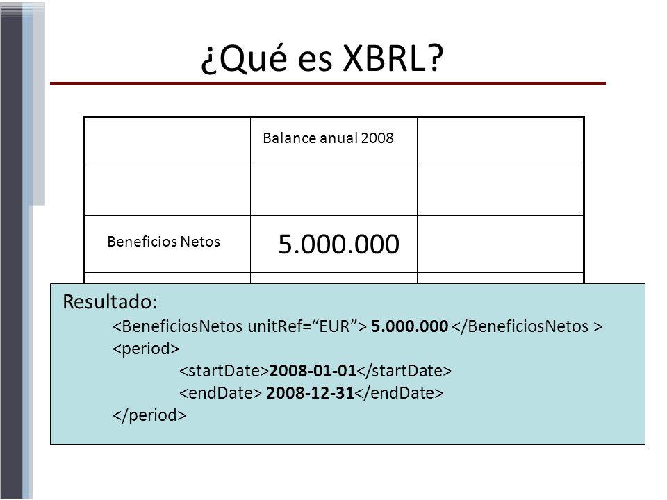 5.000.000 Balance anual 2008 Beneficios Netos Resultado: 5.000.000 2008-01-01 2008-12-31 ¿Qué es XBRL?