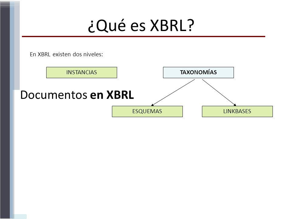 En XBRL existen dos niveles: INSTANCIASTAXONOMÍAS ESQUEMASLINKBASES ¿Qué es XBRL? Documentos en XBRL