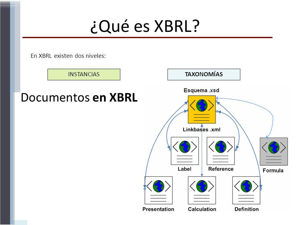 En XBRL existen dos niveles: INSTANCIASTAXONOMÍAS ¿Qué es XBRL? Documentos en XBRL