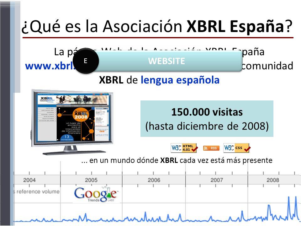 La página Web de la Asociación XBRL España www.xbrl.es es un punto de encuentro de la comunidad XBRL de lengua española 150.000 visitas (hasta diciemb