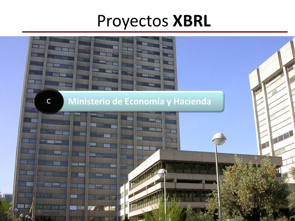 Ministerio de Economía y Hacienda C C Proyectos XBRL
